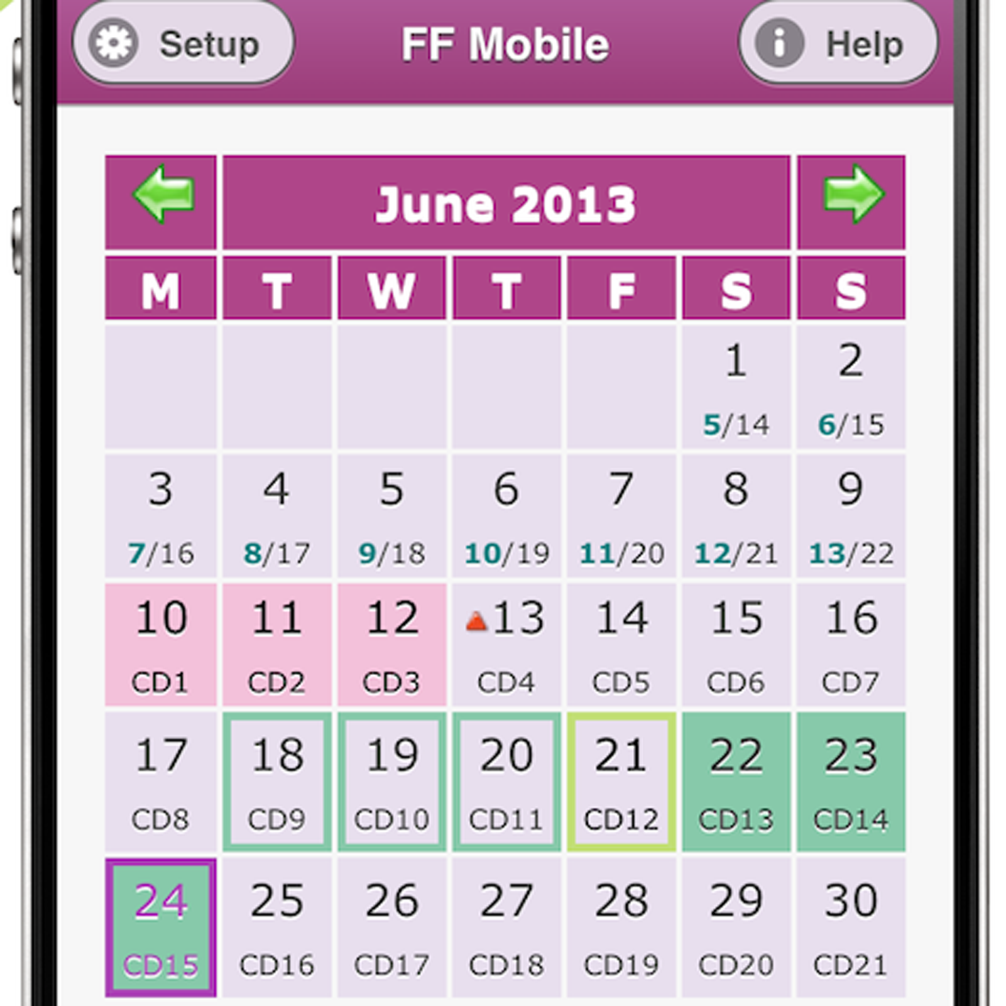 Fertility Friday, apps, pregnancy